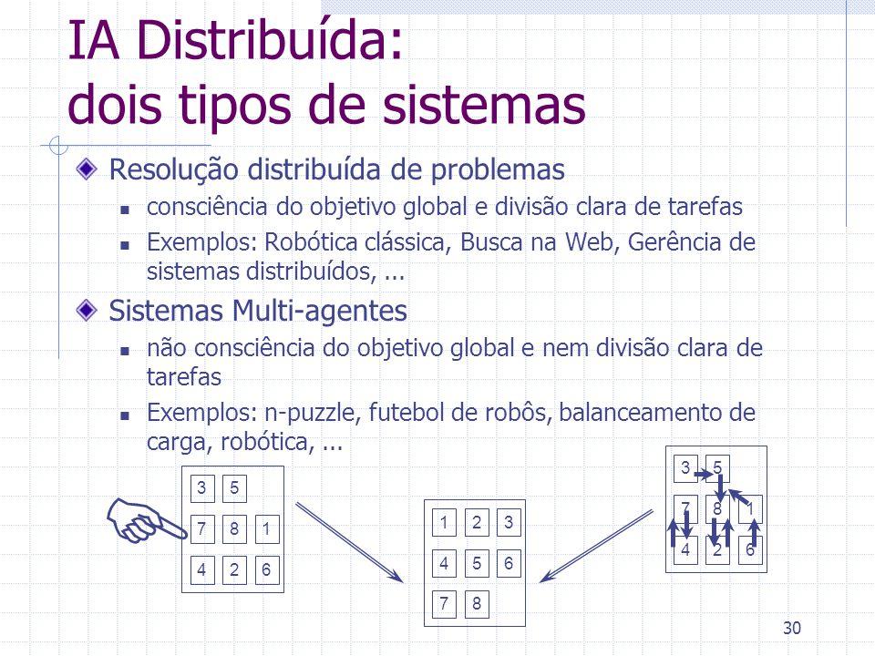 IA Distribuída: dois tipos de sistemas