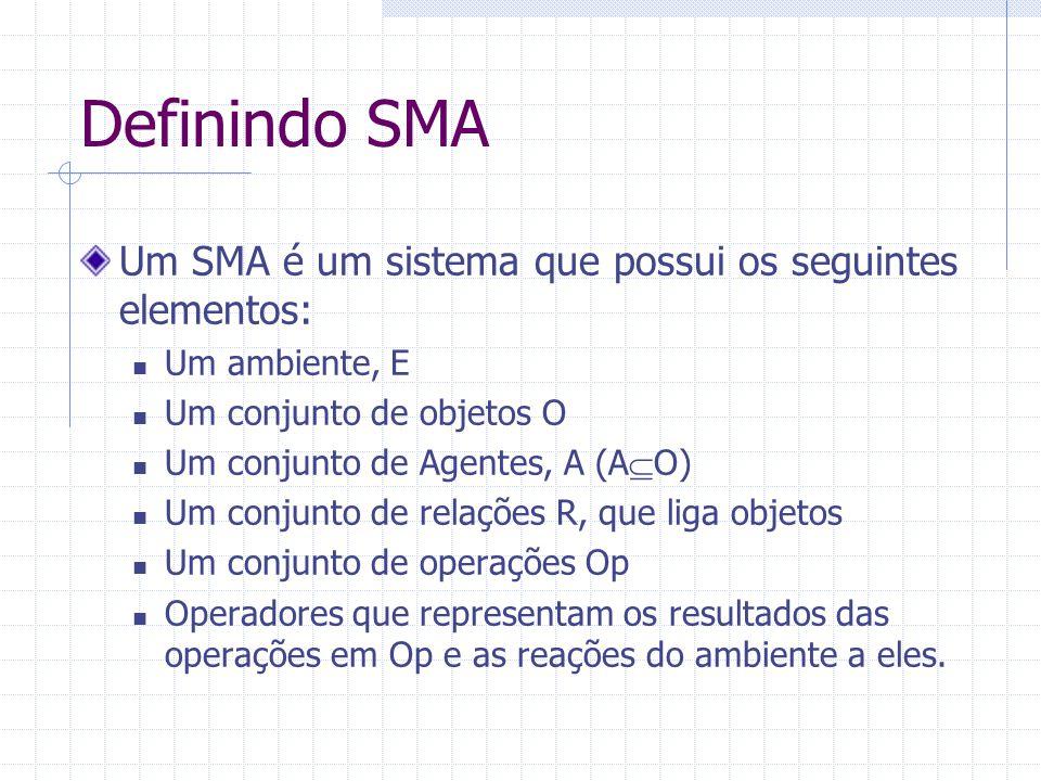 Definindo SMA Um SMA é um sistema que possui os seguintes elementos: