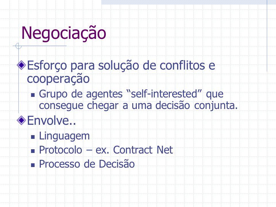 Negociação Esforço para solução de conflitos e cooperação Envolve..