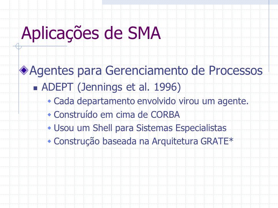 Aplicações de SMA Agentes para Gerenciamento de Processos