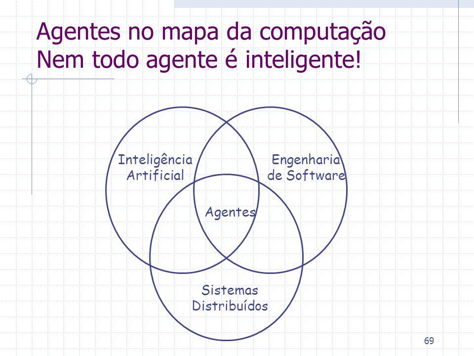 Agentes no mapa da computação Nem todo agente é inteligente!