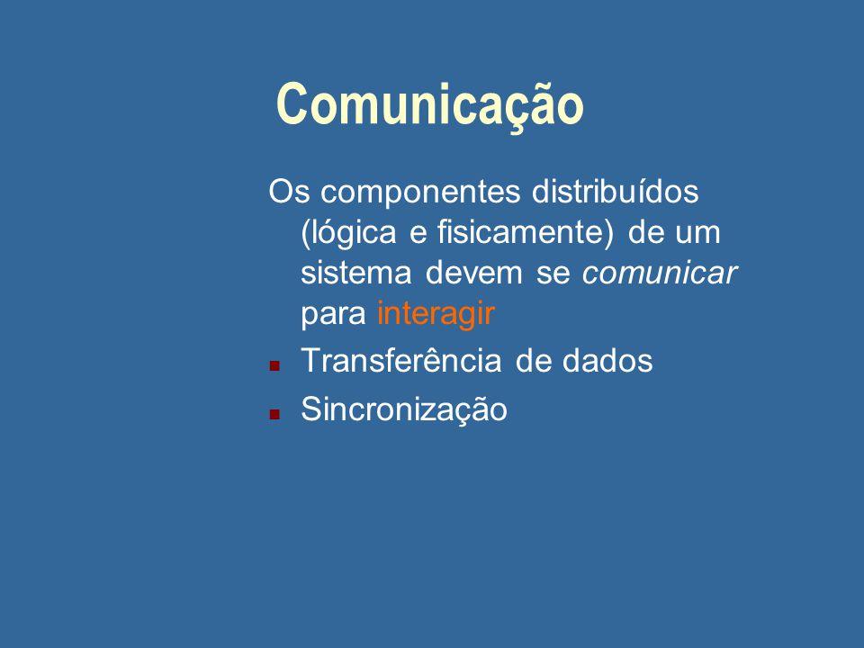 05/04/2017 Comunicação. Os componentes distribuídos (lógica e fisicamente) de um sistema devem se comunicar para interagir.