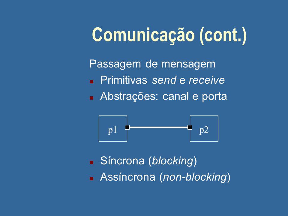 Comunicação (cont.) Passagem de mensagem Primitivas send e receive