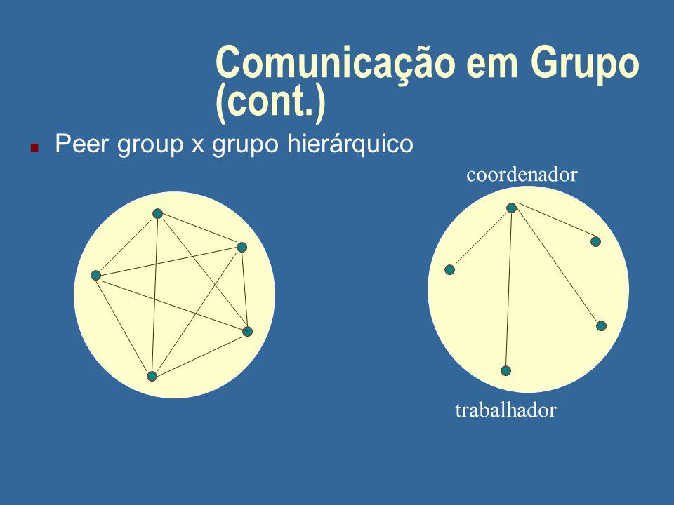 Comunicação em Grupo (cont.)