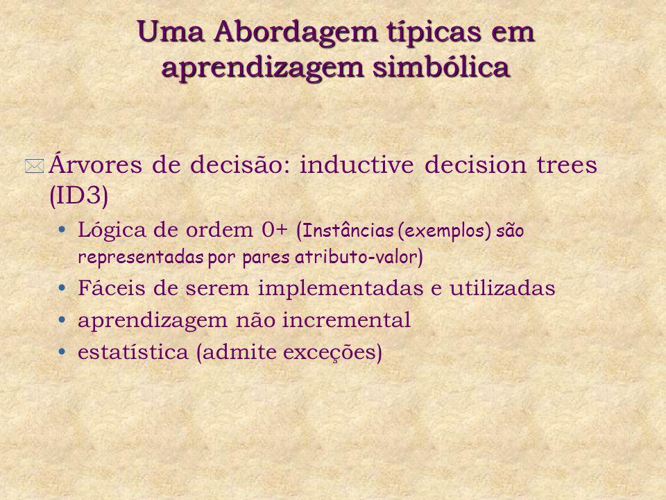 Uma Abordagem típicas em aprendizagem simbólica