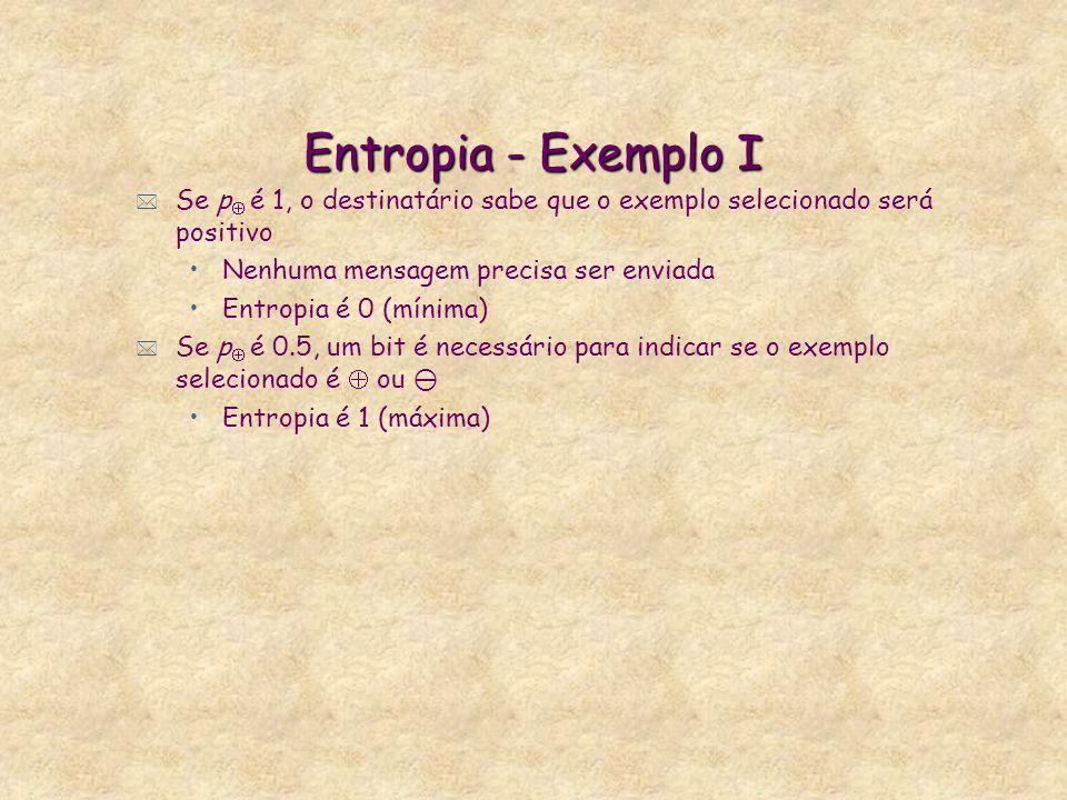Entropia - Exemplo I Se p é 1, o destinatário sabe que o exemplo selecionado será positivo. Nenhuma mensagem precisa ser enviada.