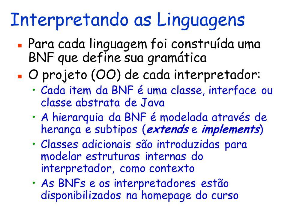 Interpretando as Linguagens
