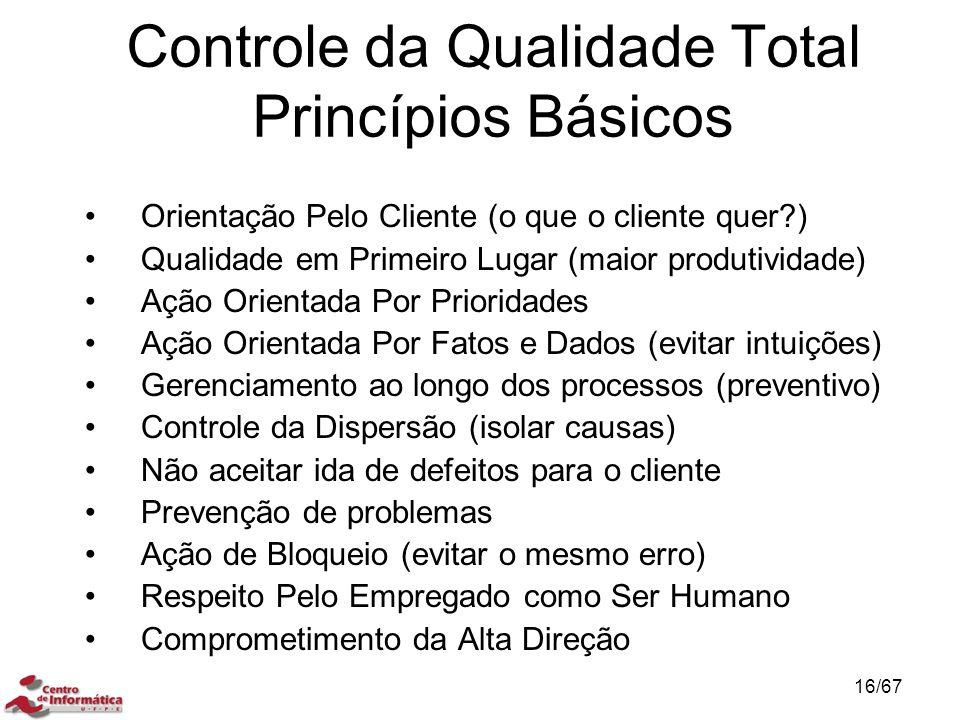 Controle da Qualidade Total Princípios Básicos
