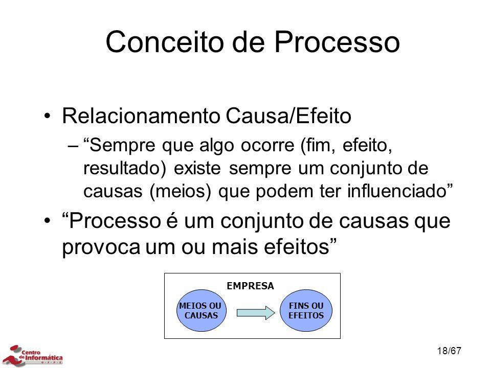 Conceito de Processo Relacionamento Causa/Efeito