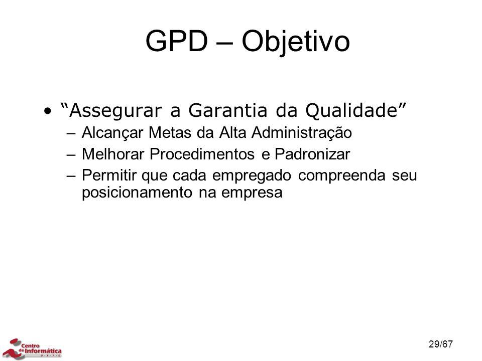 GPD – Objetivo Assegurar a Garantia da Qualidade