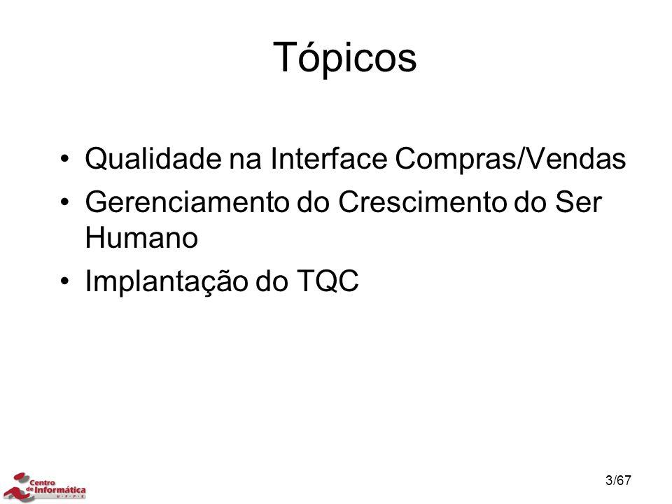 Tópicos Qualidade na Interface Compras/Vendas