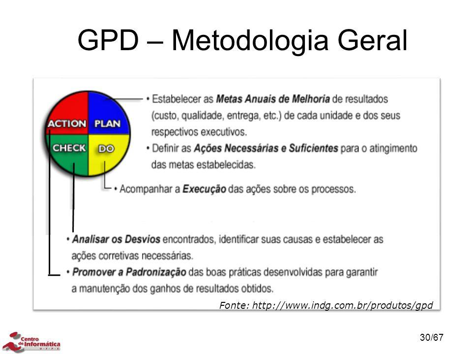 GPD – Metodologia Geral