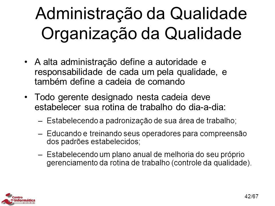 Administração da Qualidade Organização da Qualidade