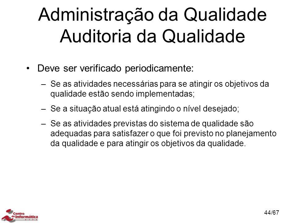 Administração da Qualidade Auditoria da Qualidade