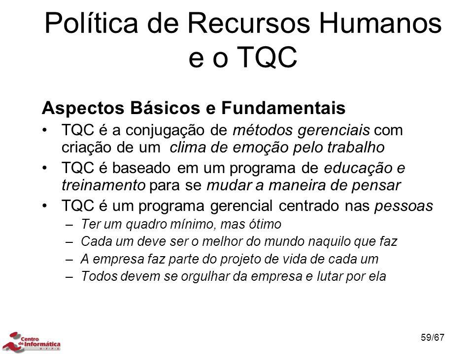 Política de Recursos Humanos e o TQC