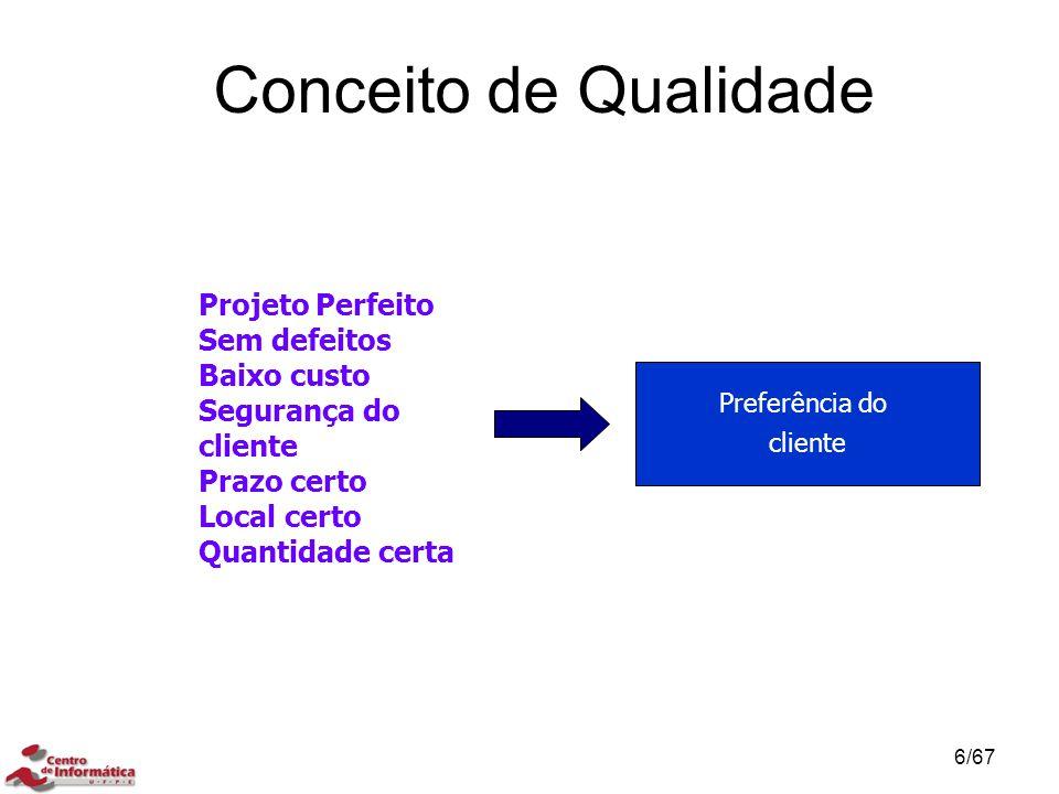Conceito de Qualidade Projeto Perfeito Sem defeitos Baixo custo