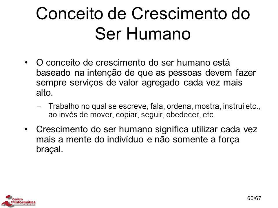 Conceito de Crescimento do Ser Humano