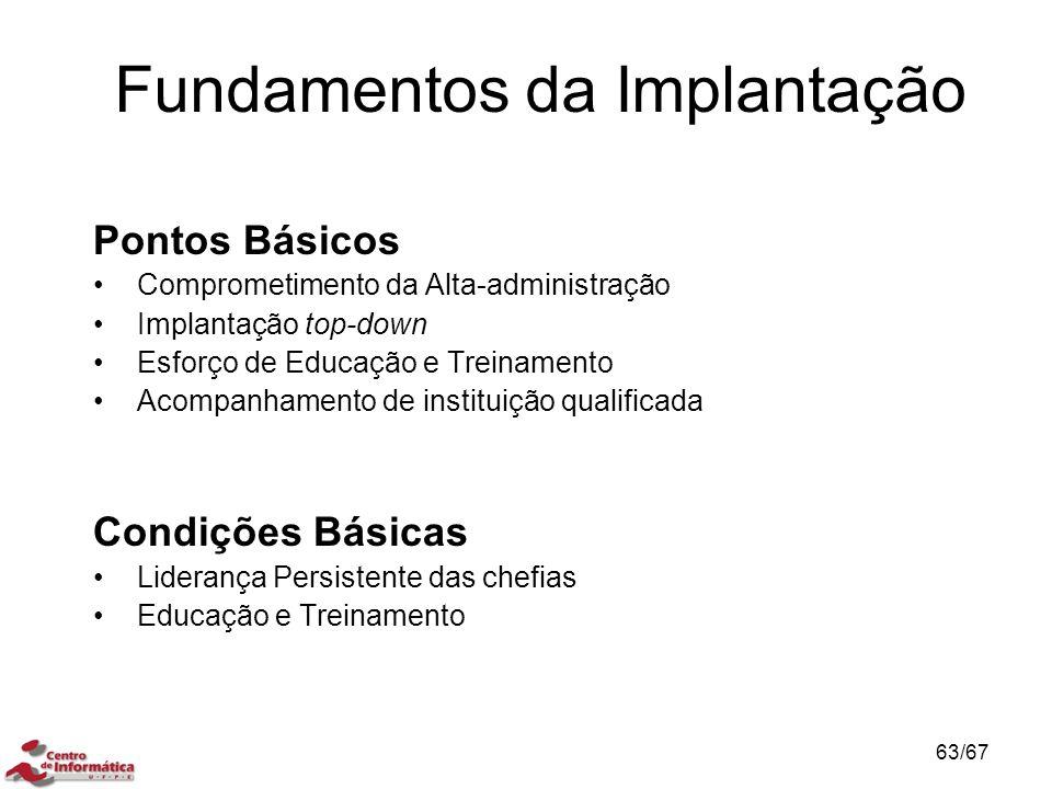 Fundamentos da Implantação