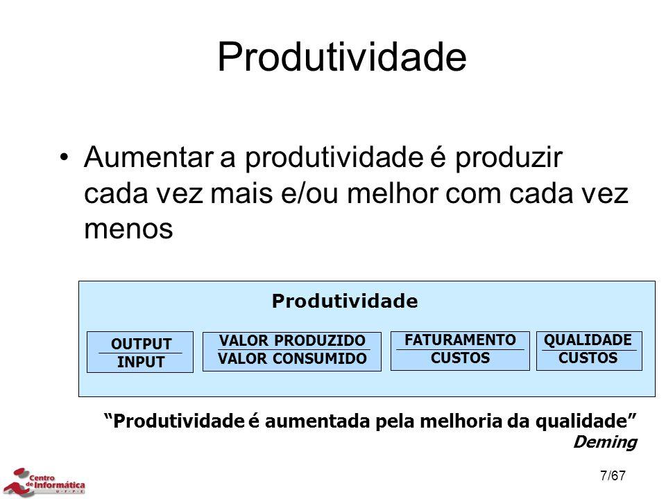 Produtividade Aumentar a produtividade é produzir cada vez mais e/ou melhor com cada vez menos. Produtividade.