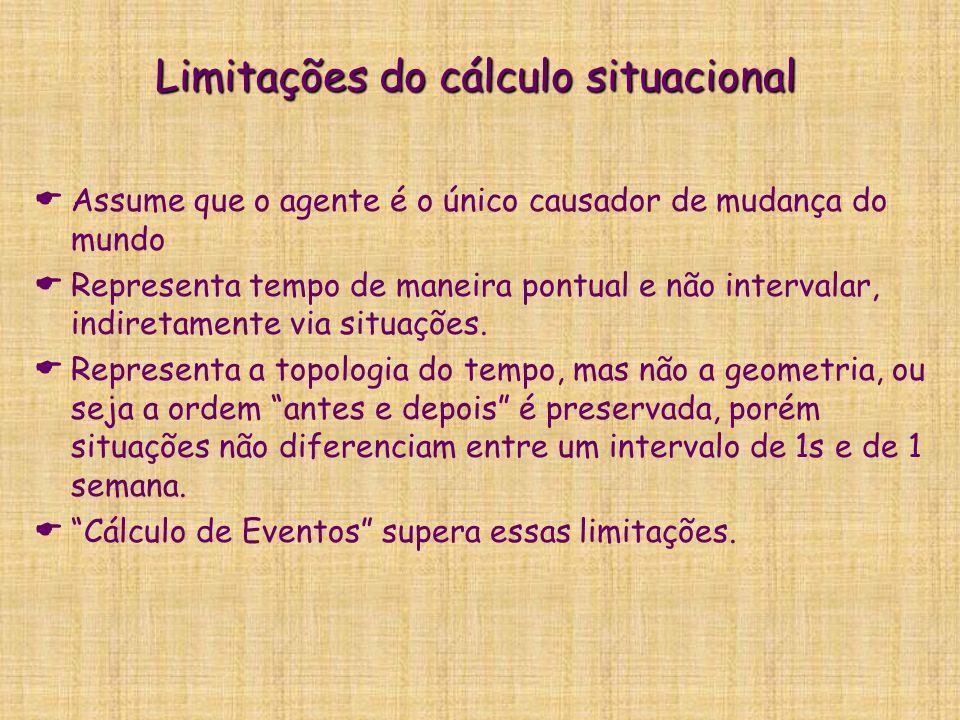 Limitações do cálculo situacional