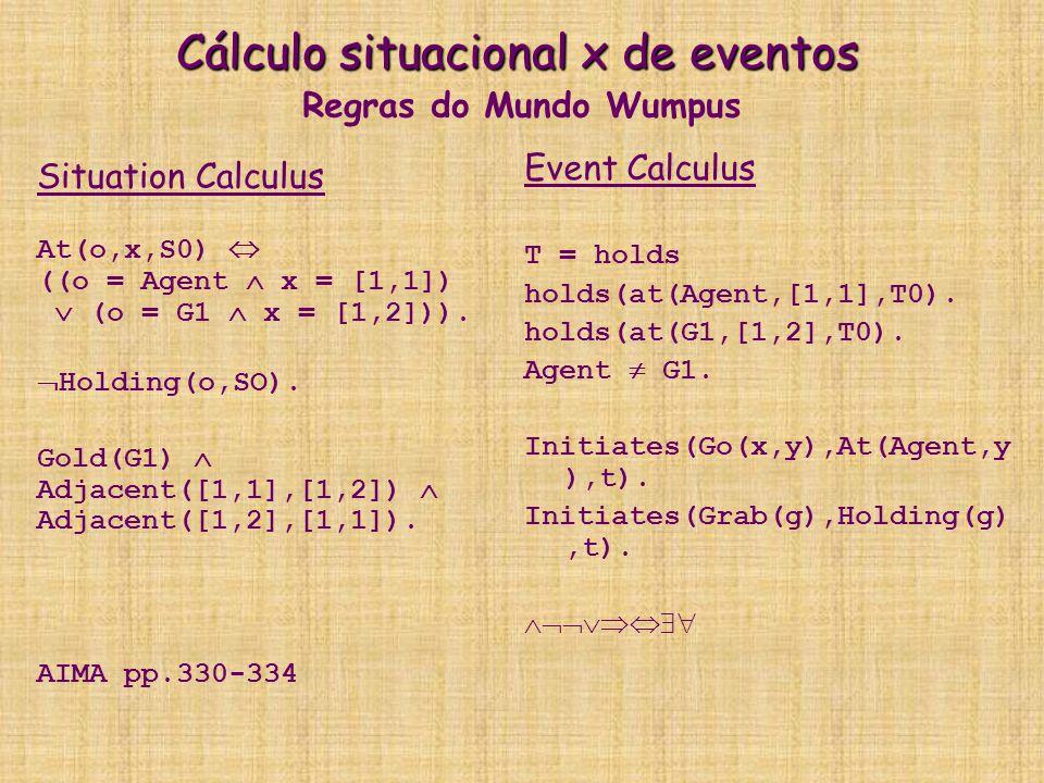 Cálculo situacional x de eventos