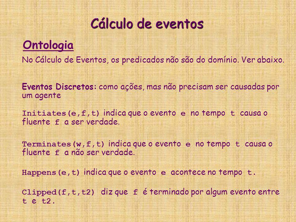 Cálculo de eventos Ontologia