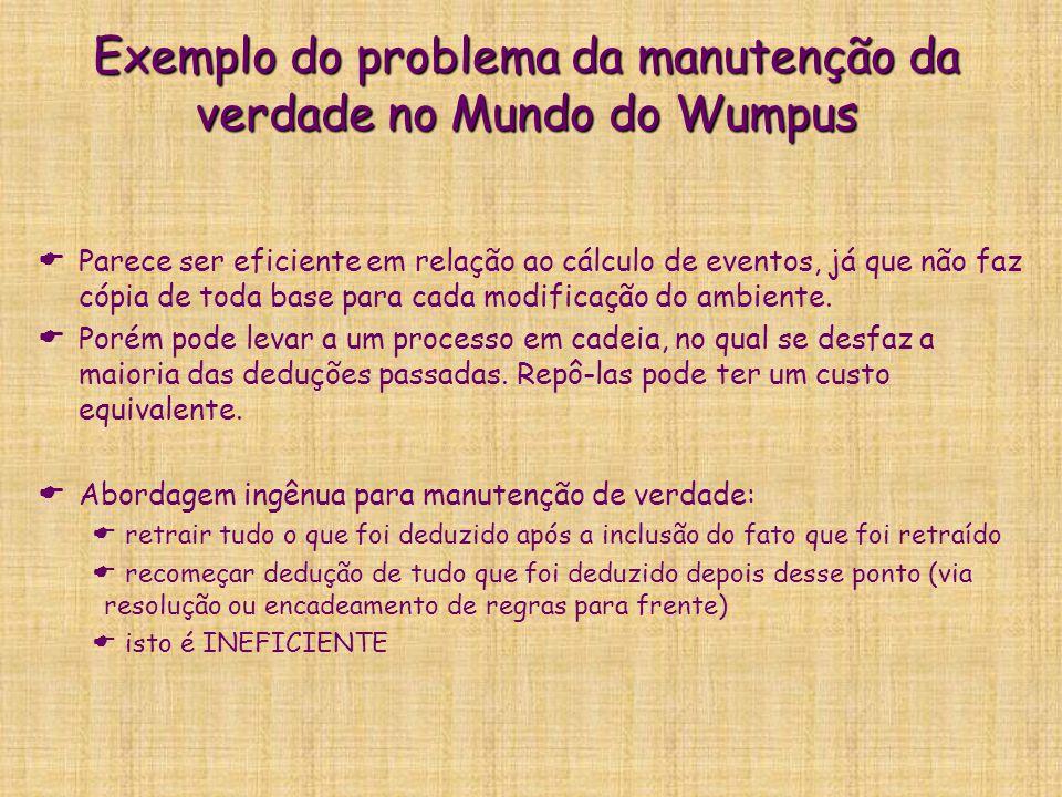 Exemplo do problema da manutenção da verdade no Mundo do Wumpus