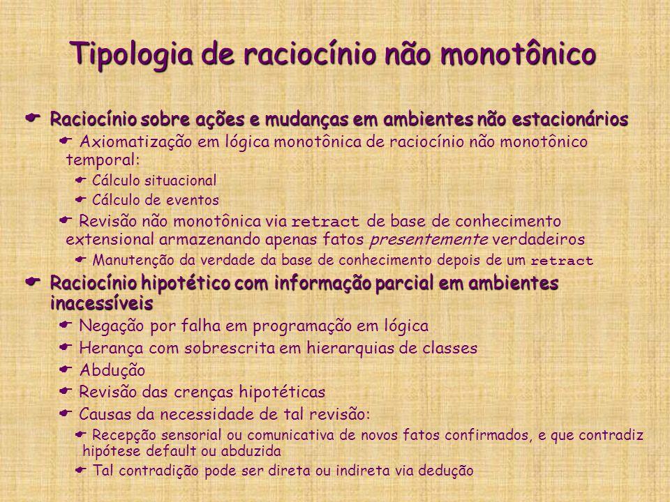 Tipologia de raciocínio não monotônico