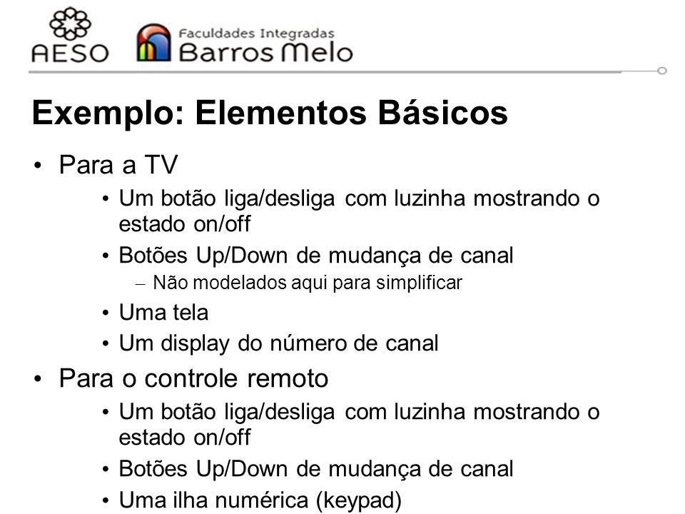 Exemplo: Elementos Básicos
