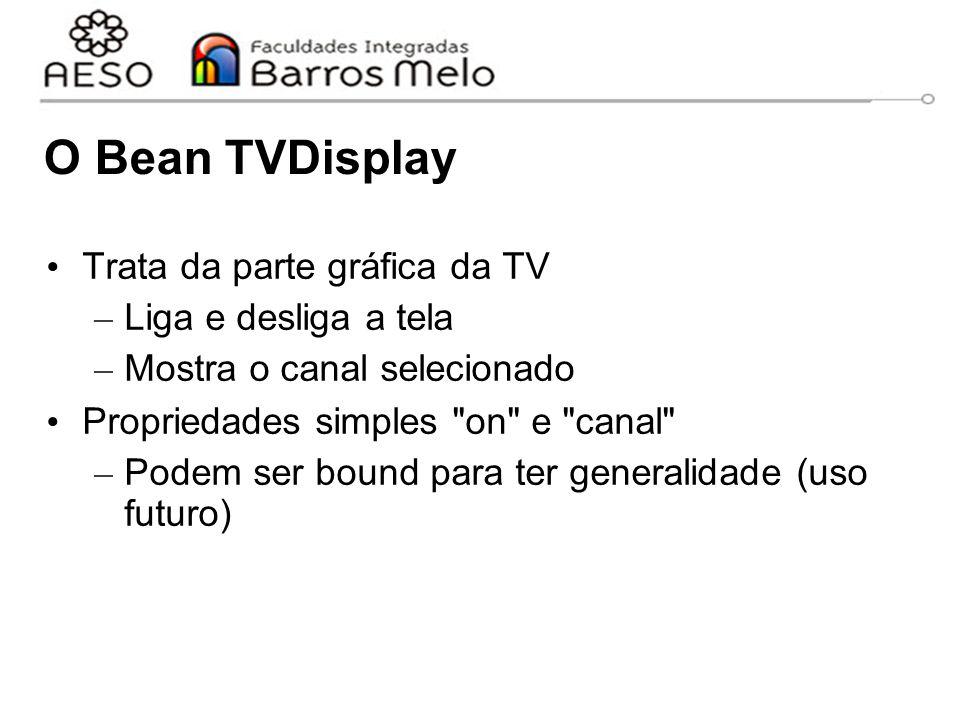 O Bean TVDisplay Trata da parte gráfica da TV Liga e desliga a tela