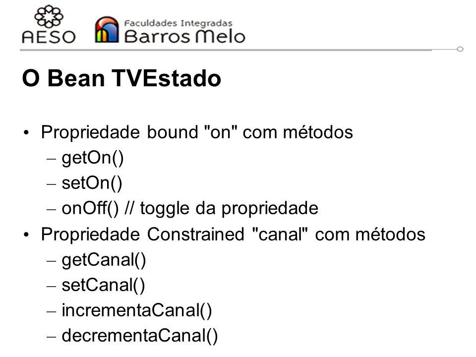 O Bean TVEstado Propriedade bound on com métodos getOn() setOn()