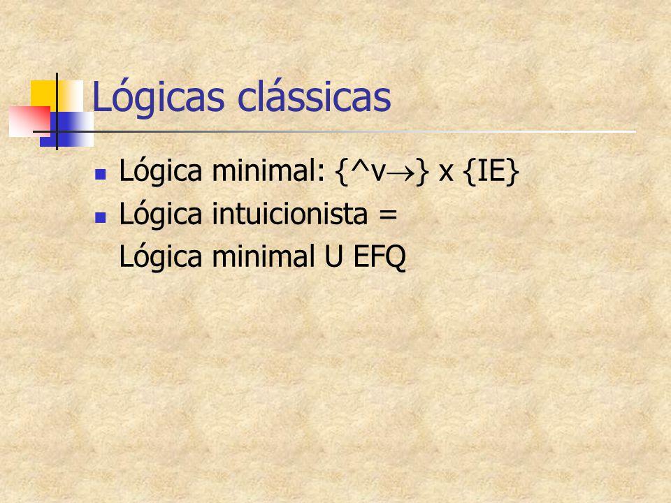 Lógicas clássicas Lógica minimal: {^v} x {IE} Lógica intuicionista =