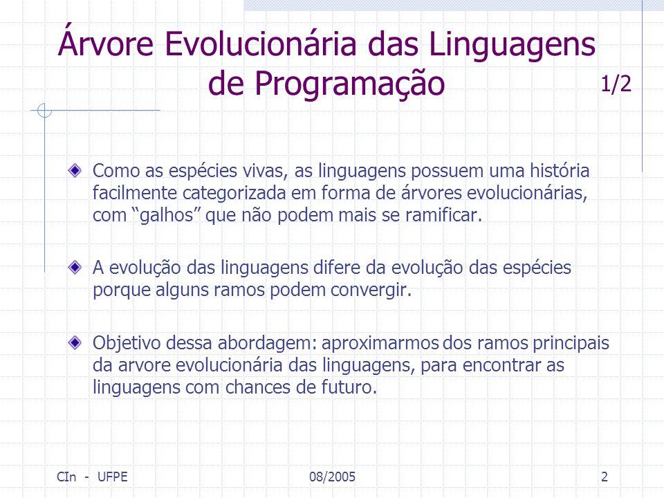 Árvore Evolucionária das Linguagens de Programação
