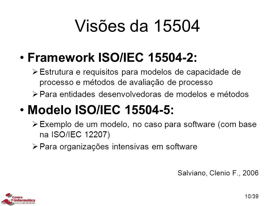 Visões da 15504 Framework ISO/IEC 15504-2: Modelo ISO/IEC 15504-5: