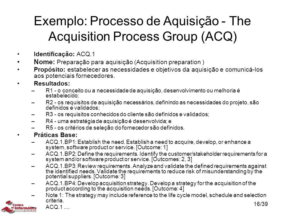 Exemplo: Processo de Aquisição - The Acquisition Process Group (ACQ)