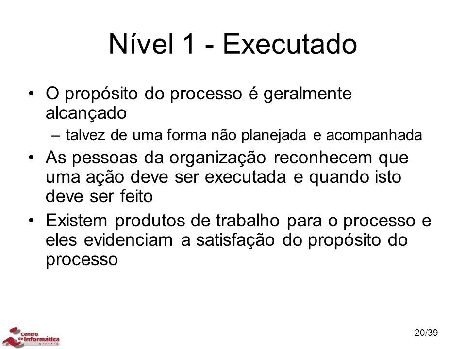Nível 1 - Executado O propósito do processo é geralmente alcançado