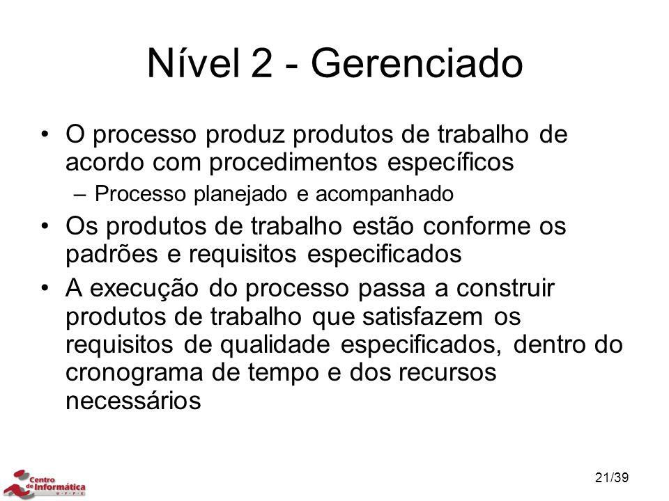 Nível 2 - Gerenciado O processo produz produtos de trabalho de acordo com procedimentos específicos.