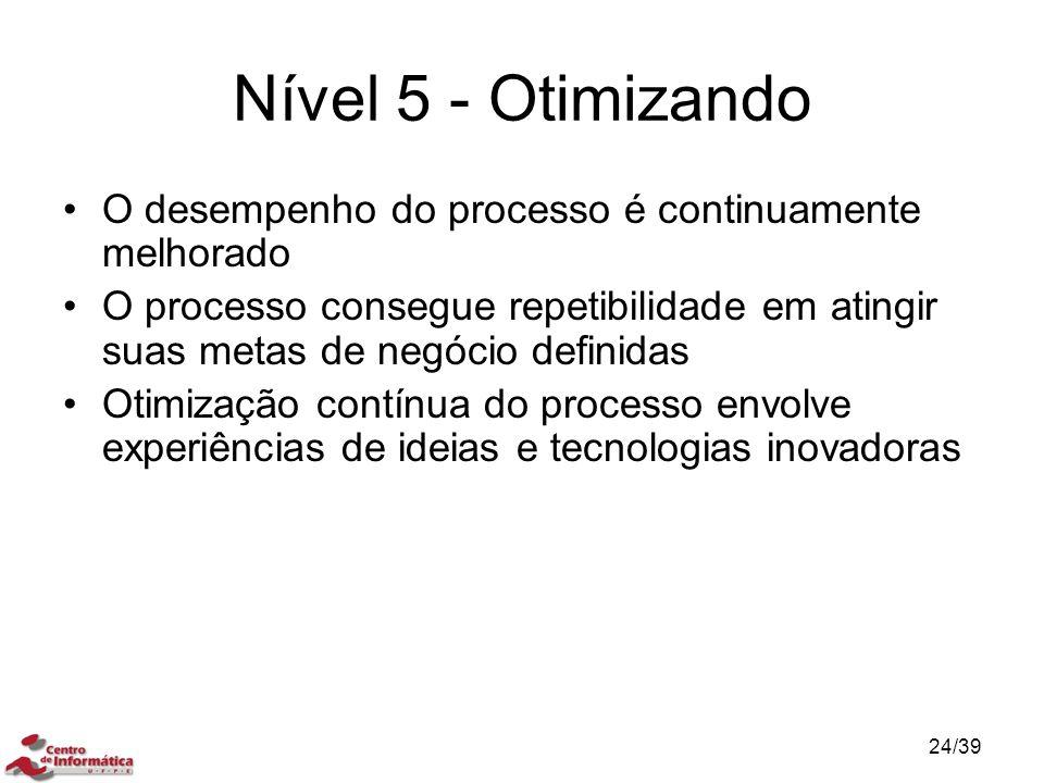 Nível 5 - Otimizando O desempenho do processo é continuamente melhorado.
