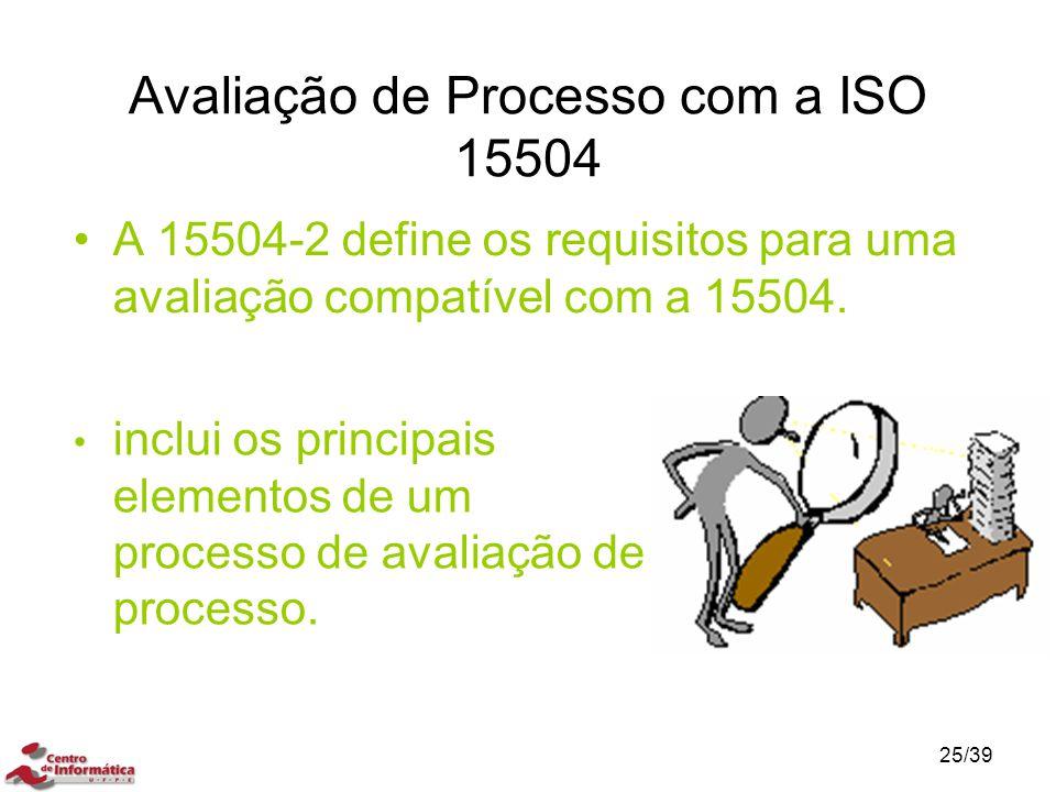 Avaliação de Processo com a ISO 15504