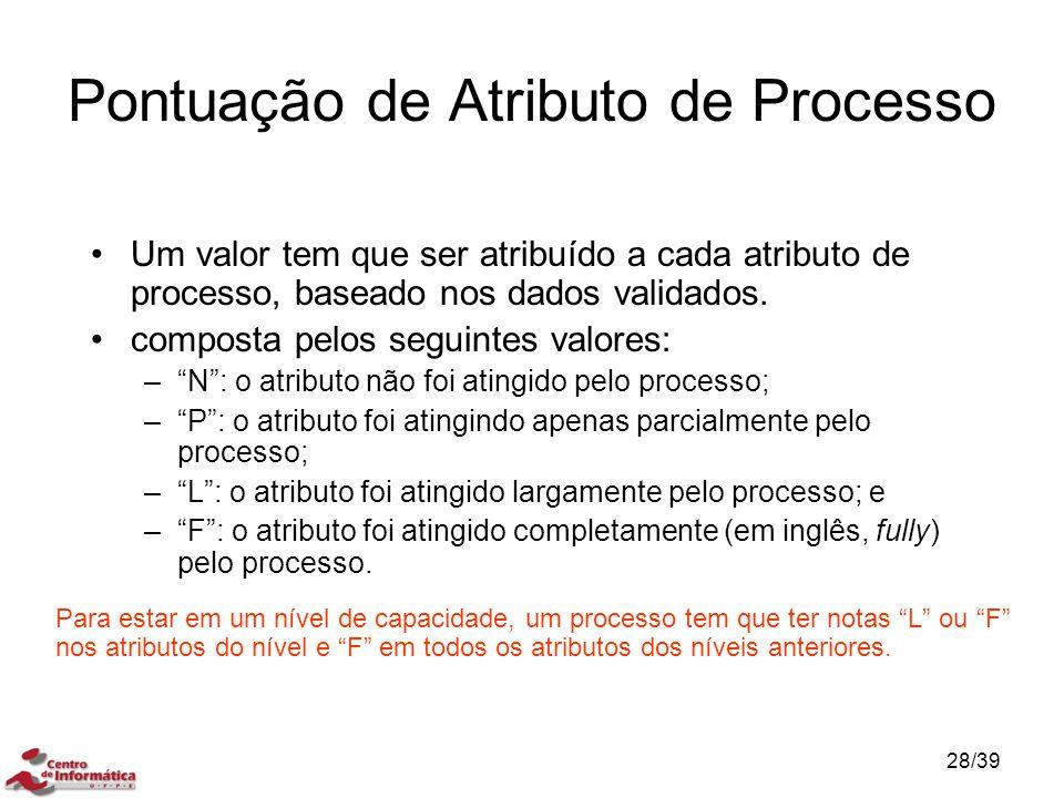 Pontuação de Atributo de Processo