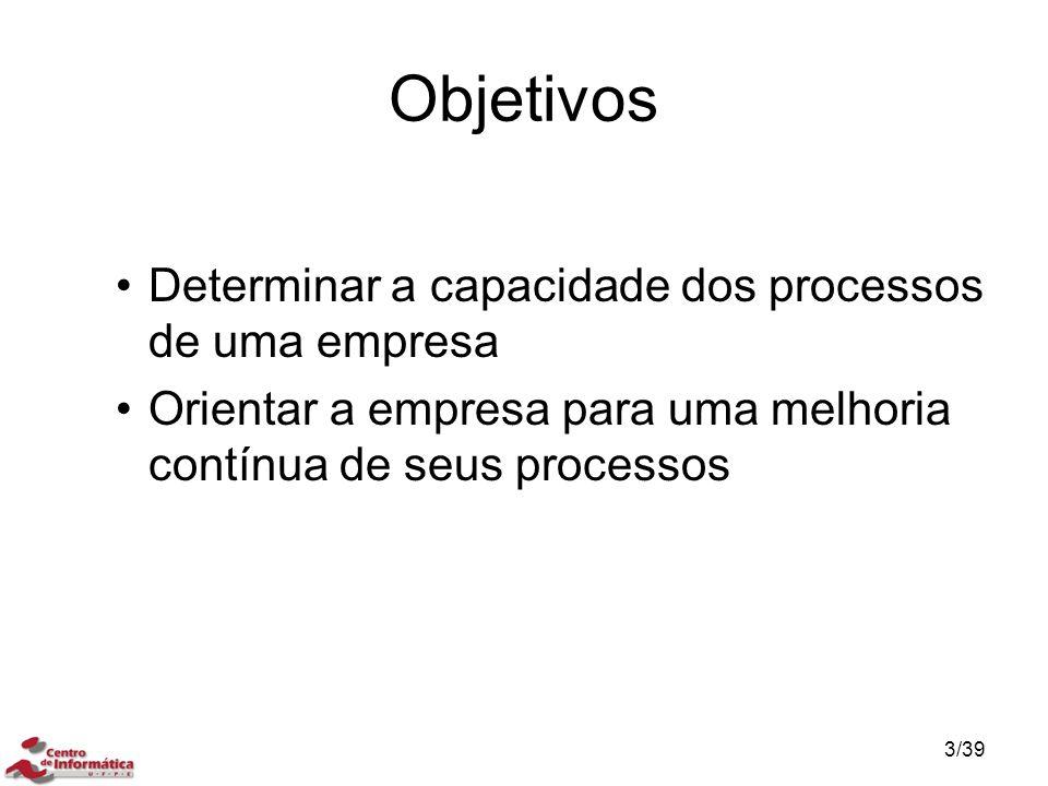 Objetivos Determinar a capacidade dos processos de uma empresa