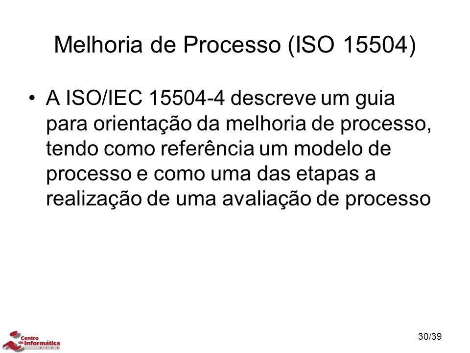 Melhoria de Processo (ISO 15504)