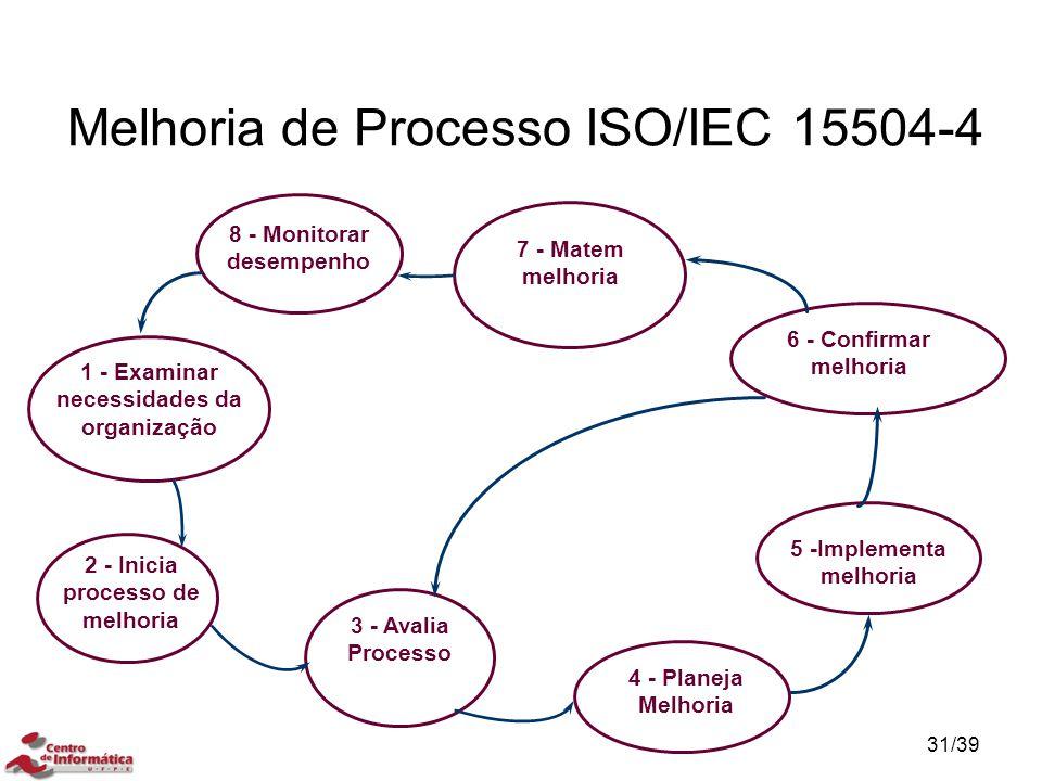Melhoria de Processo ISO/IEC 15504-4