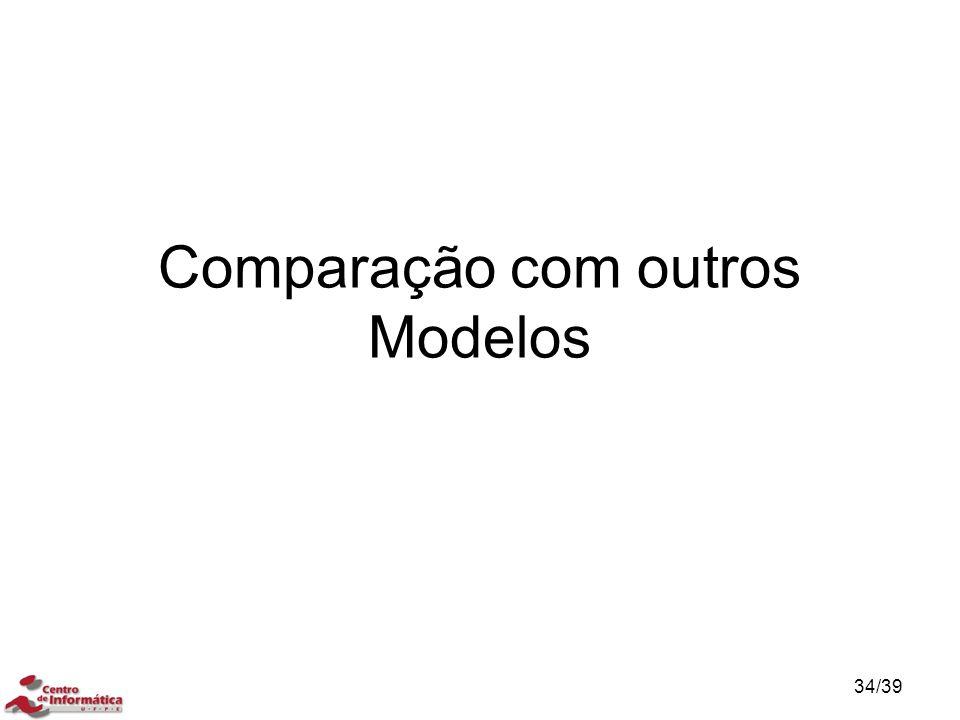 Comparação com outros Modelos