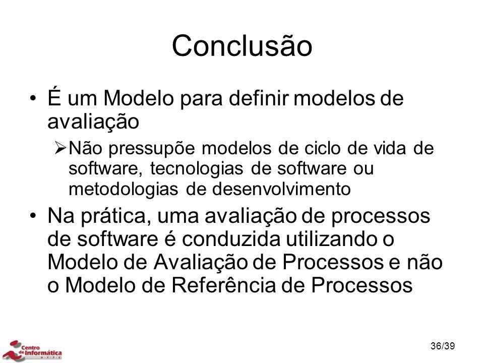 Conclusão É um Modelo para definir modelos de avaliação