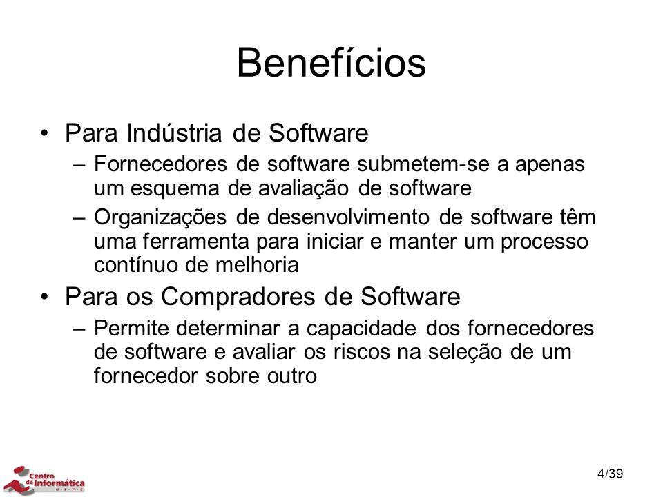 Benefícios Para Indústria de Software Para os Compradores de Software