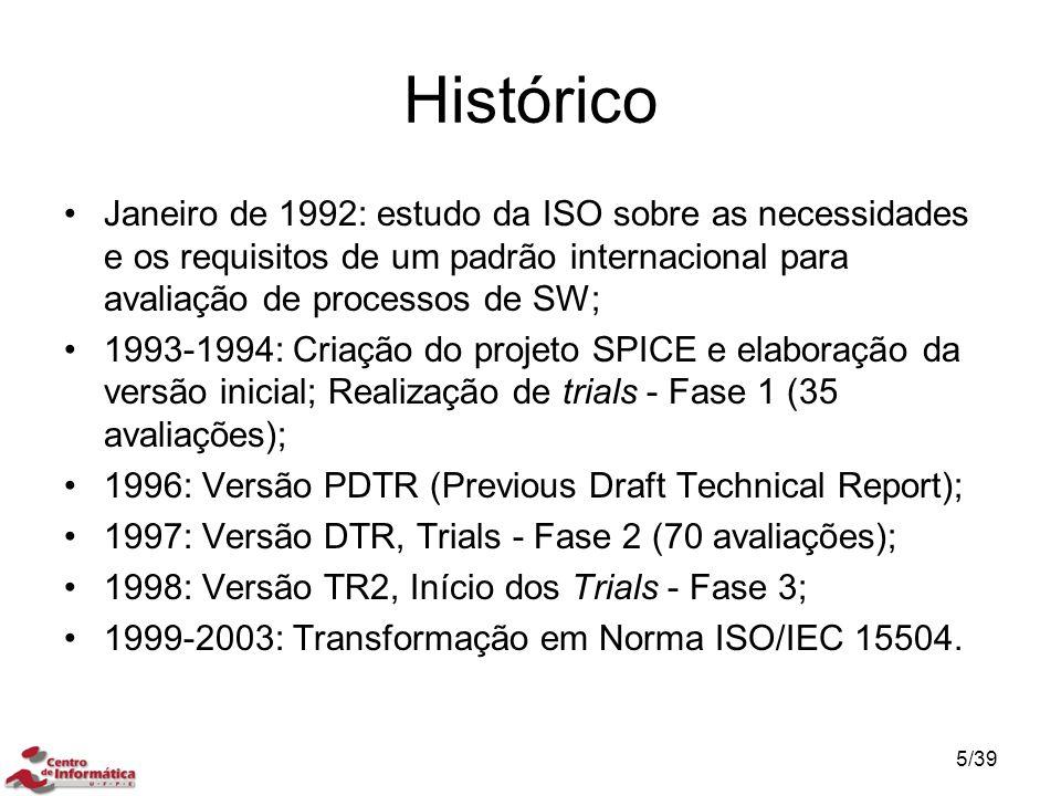 Histórico Janeiro de 1992: estudo da ISO sobre as necessidades e os requisitos de um padrão internacional para avaliação de processos de SW;