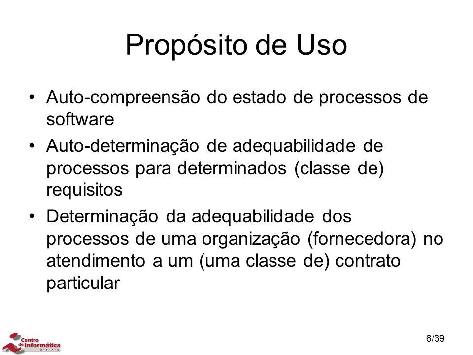 Propósito de Uso Auto-compreensão do estado de processos de software
