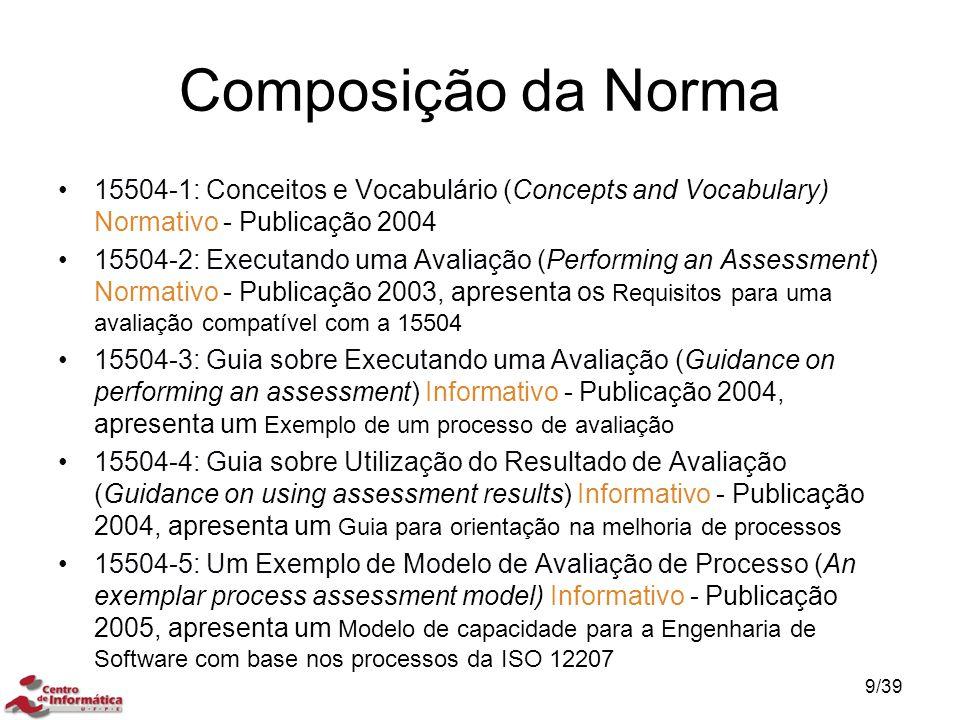 Composição da Norma 15504-1: Conceitos e Vocabulário (Concepts and Vocabulary) Normativo - Publicação 2004.