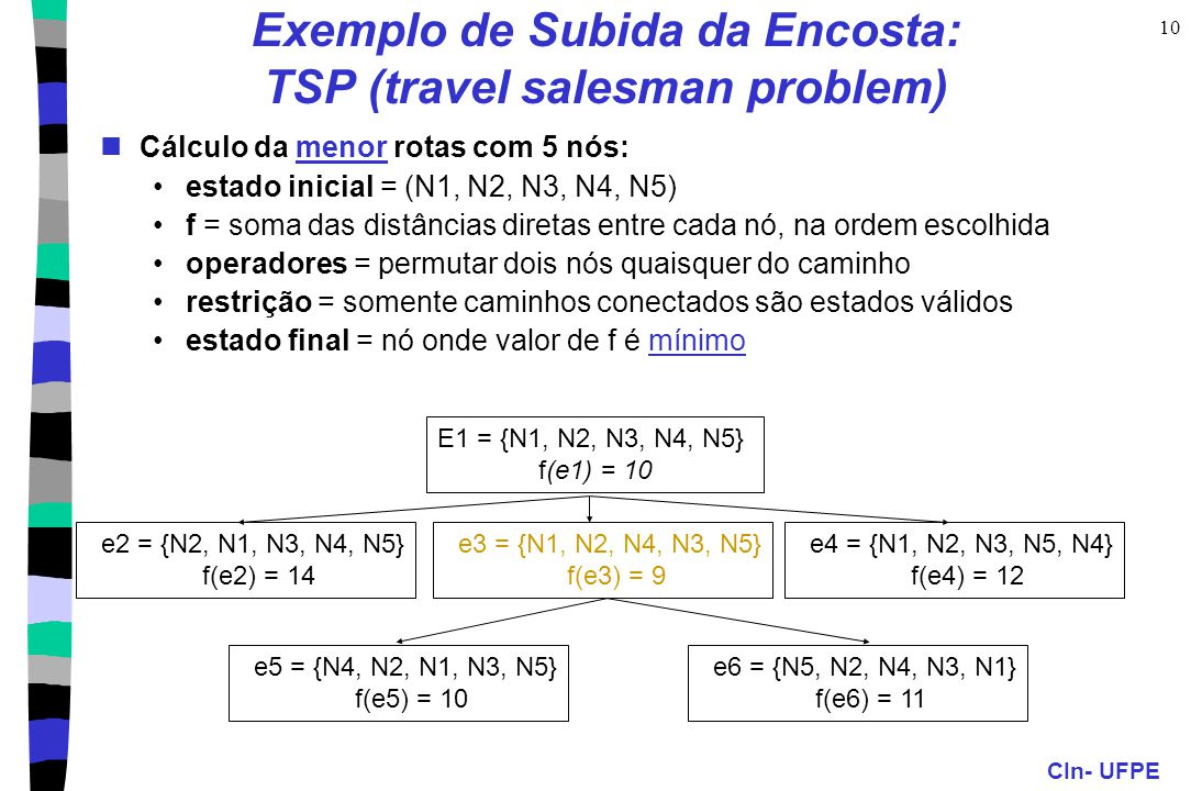 Exemplo de Subida da Encosta: TSP (travel salesman problem)
